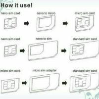 Nossy Nano Sim Adapter Original 100% / Rumah Kartu Sim Card