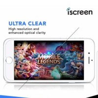 Tempered Glass iScreen for Huawei Honor 4c (Indoscreen)