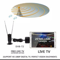 ANTENA TV-ANDROID TV TUNER DVB/T2 DIGITAL
