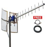 Antena Yagi TXR185 Triple Driven 85dB penguat sinyal 3G 4G Modem