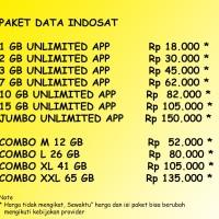 Paket Data Isi Ulang Unlimited Indosat Termurah