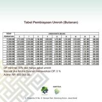 Paket umroh reguler dana talangan syariah Amitra angsuran cicilan 2019