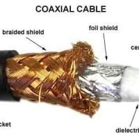Kitani Kabel Coaxial Antena TV 5C-2V kabel antena tabal