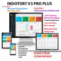 Aplikasi POS dan Inventory Pro Plus berbasis web source code ORIGINAL