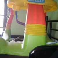 Baby Walker Babyelle (Second/Bekas) Bellanaya584