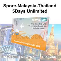 Travelling Internet Sim Card Travel Sim Spore-malaysia-thailand 5d