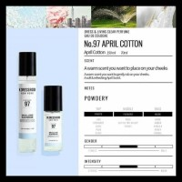 PROMO W DRESSROOM DRESS AND LIVING CLEAR PERFUME APRIL COTTON (97)