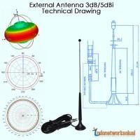 ANTENA MODEM HUAWEI E3372 LTE DUALPORT/CABANG DUA CRC9 PORTABLE 5dBi