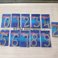 Nomor/nomer rumah, angka rumah, huruf rumah stainless steel, kuningan