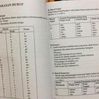JUAL BUKU EYD - EJAAN BAHASA INDONESIA YG DI SEMPURNAKAN (KODE 001)