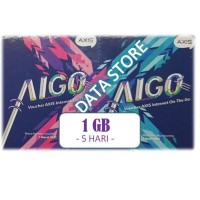 Voucher Axis MINI Aigo 1 GB 5 Hari