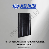 Replacement Filter for Air Purifier Sharp KC-A50 (FZ-A50DFE)
