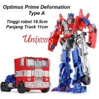 Transformers Deformation Robot