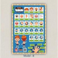 Poster Bagian Tubuh - Alat Peraga Pendidikan TK SD - 2 Bahasa