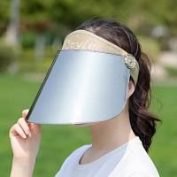 Topi Corona UV / Topi Visor Anti UV / Face Shield