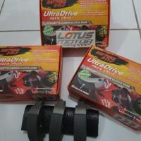 Kampas Ganda Daytona Racing Kevlar Mio, Beat, Fino lama