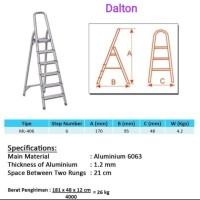 Tangga Lipat 1,7 meter Dalton ML - 406/1,7meter