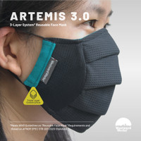 ARTEMIS 3.0   3-Layer System Reusable Non-medical Face Mask