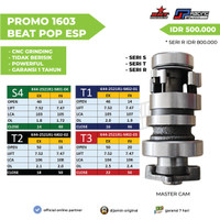 BRT Master Cam / Noken AS Beat POP ESP - Promo 1603