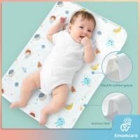 Perlak Bayi Waterproof changing pads - anti Ompol Alas Ganti Popok