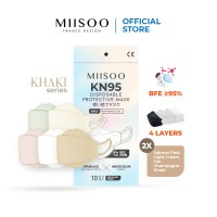 MIISOO Masker Kesehatan EVO KHAKI Series KF94 KN95 4ply - KHAKI 1 Pack