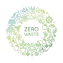 Logo zerowaste