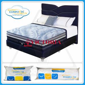 Comforta Perfect Dream Full Bed Set 90 100 120 160 180 200 Matras Only