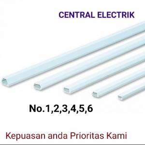 Katalog Kabel Protektor Tc2 Protector Cable Tc 2 Penutup Kabel Katalog.or.id