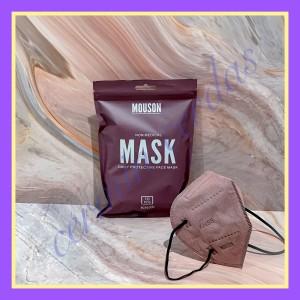 Info Masker Medis Katalog.or.id