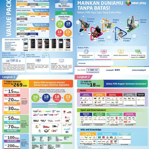 Jual Paket Internet Mnc Play Media Kota Tangerang Selatan Catha Bramantya Shop Tokopedia