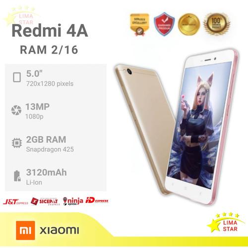 Foto Produk Xiaomi Redmi 4A 2/16GB - Abu-abu dari LimaStar