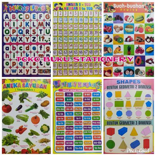 Foto Produk Poster Huruf Abjad/Poster Angka/Poster Anak dari Toko Buku dan Stationery