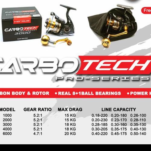 Foto Produk reel versus carbotech pro series pilihan 1000 2000 3000 4000 6000 - gold, 6000 dari pacific spot jakarta