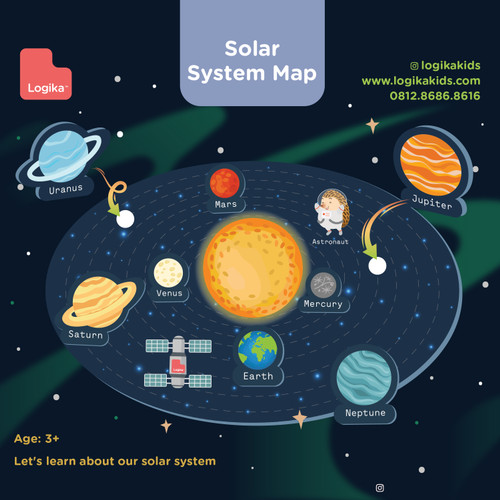 Foto Produk Mainan Edukasi Anak - Solar System Map dari LogikaKids