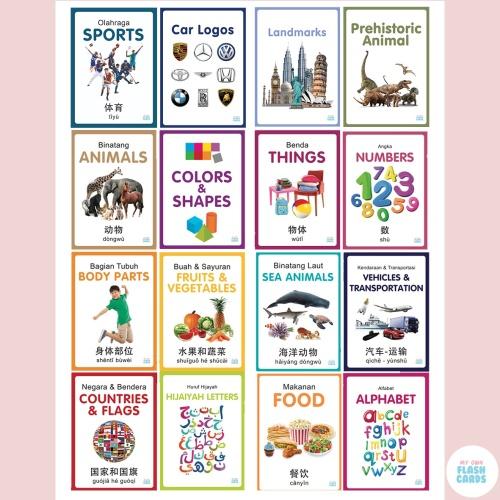 Foto Produk My Own Flashcard / Flash Card Anak 3 Bahasa Kartu Pintar Edukasi - Animals dari My Own Flashcards