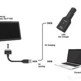 Foto Produk Capdase USB Car Charger + Cable For Samsung Galaxy Tab 1 / 2 dari Licia Cellular