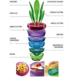 Foto Produk Fruit Plant Art 10in1 potong parut kupas, peras buah dapur multifungsi dari Grosirtoys