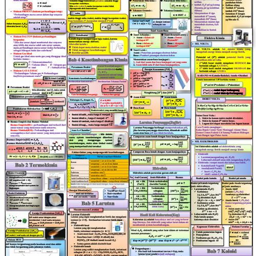 Foto Produk Paket Rumus-Rumus Sakti SBMPTN, Ujian Nasional, dan Ujian Mandiri dari Buku Wangsit SBMPTN
