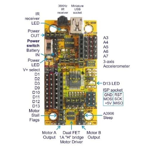 Foto Produk Micro Magician Robot Controller using ATMEGA328 KR03020 dari KlinikRobot