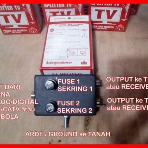 Foto Produk ANTIPETIR TV (PENGAMAN TV DARI PETIR / INDUKSI TEGANGAN TINGGI) dari kutauyangkumau