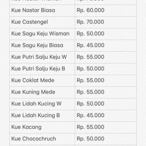 Jual Daftar Harga Kue Kering Jakarta Barat Cookie Addict Tokopedia