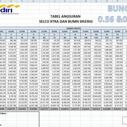 Jual Kredit Tanpa Agunan Bank Mandiri Jakarta Selatan Kta Kredittanpaagunan Tokopedia