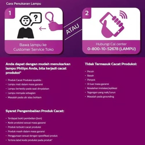 Jual Prosedur Klaim Garansi Philips Kab Bandung Permata Abadi Baut Tokopedia