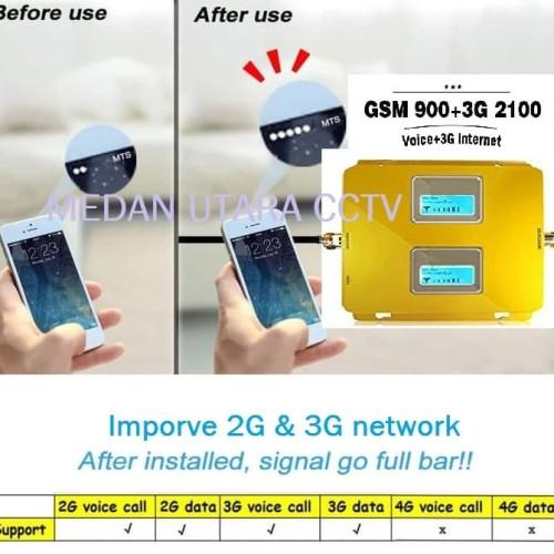 Foto Produk Penguat sinyal HP dual band 2G dan 3G dual lcd dari Medan Utara CCTV