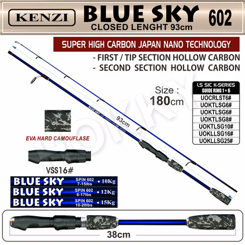 Foto Produk JORAN KENZI BLUE SKY 7-15 dari hokky fishing