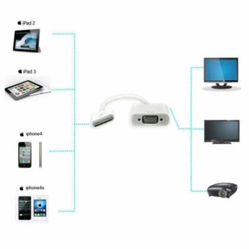 Foto Produk Konverter Kabel Ipad To Vga Female Converter Tv Monitor Proyektor dari Pakuan Strike