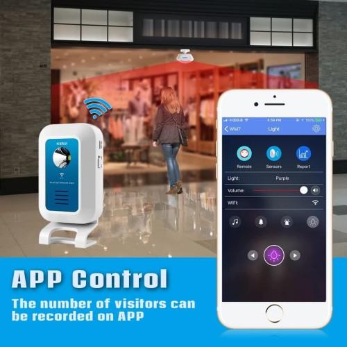 Foto Produk KERUI WM7 wifi Alarm bel selamat datang rumah toko Lampu Malam WIFI dari Asyam Weiseman