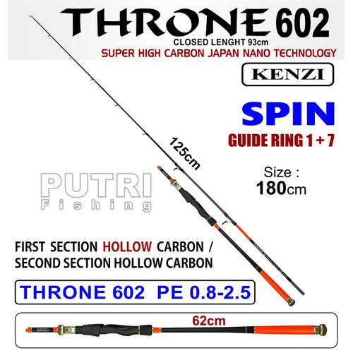 Foto Produk JORAN KENZI THRONE 602 SPIN PE 0.8-2.5 dari Putri Fishing-