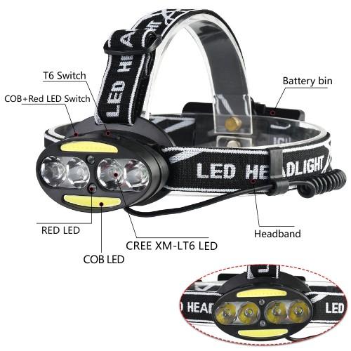 Foto Produk senter kepala / Headlamp 4 x XML T6 2 x COB 30000 Lumens dari Sungai Kuning