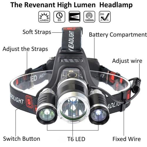 Foto Produk SENTER KEPALA Headlamp 3 LED 5000 Lumens Cree XM-L dari Sungai Kuning